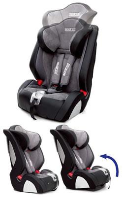 Дитяче автокрісло SPARCO F1000K PU Premium 8